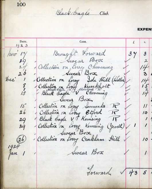 Black Eagle Football Club minutes 1924 - note swear box charges